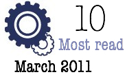 10-most-read-on-state-of-search-march-2011