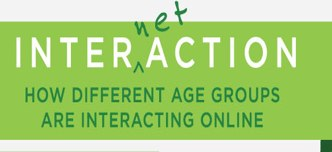 interaction-online