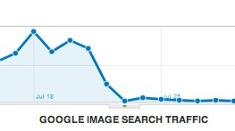 Google-Image-Search-traffic-intro