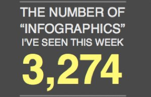 number-of-infographics