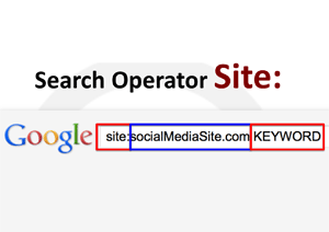Killer Search Operator Tactics for the Social Marketer - State of