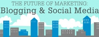 future-of-marketing-intro
