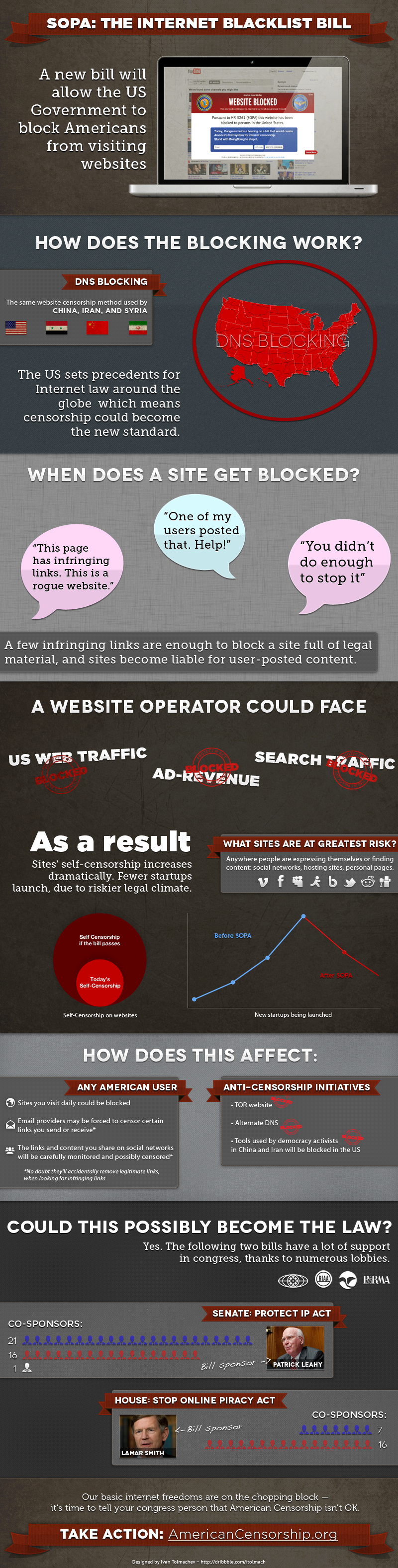 SOPA what is infographic What is SOPA and PIPA all about?