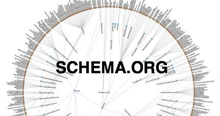 Schema-org-a