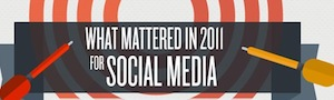 What Mattered in 2011 for Social Media-intro