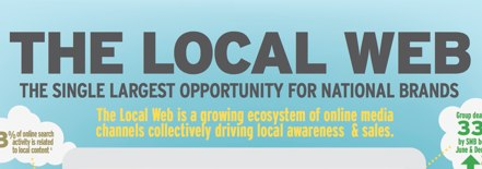 the-local-web-intro