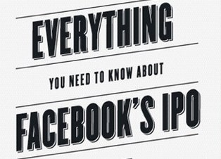 Facebook-IPO-intro