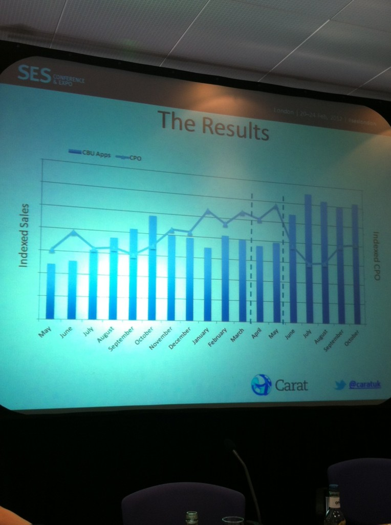 SES London 2012: Ads in a Quality Score World