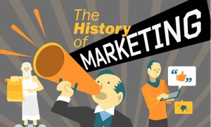 the-history-of-marketing-intro