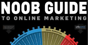 Noob-Guide-to-Online-Marketing-intro