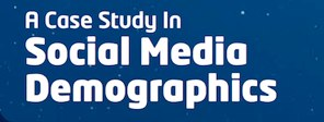 Social-Media-Demographics-intro