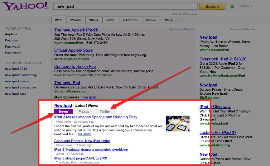 Yahoo-intent