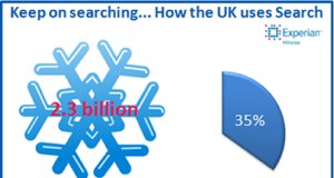 how-the-uk-searches-intro