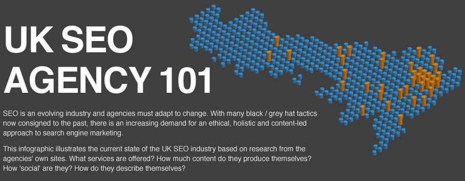 SEO-Agency-101-intro