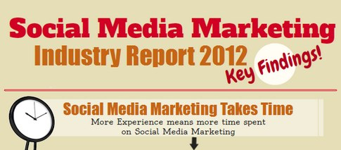 Social-Media-Marketing-Industry-Report-intro