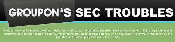 Groupon-SEC-Trouble-intro