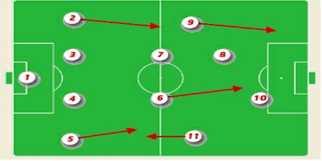 tactics-field