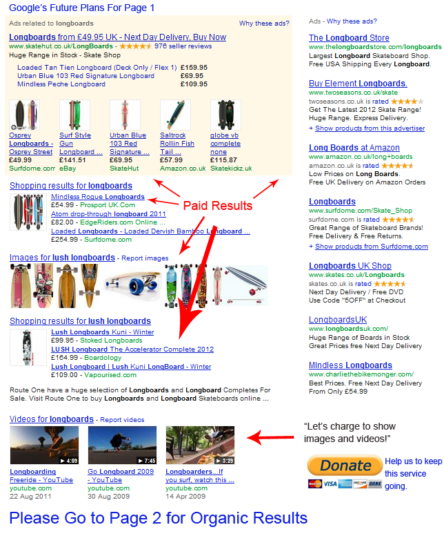 A Cynical Look at Google's Paid Listings