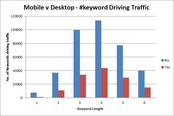 mobile-vs-desktop