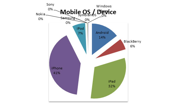 smart-phone-vs-tablet