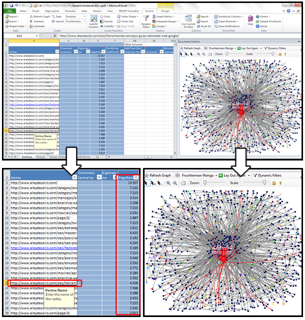 NodeXL Graphic