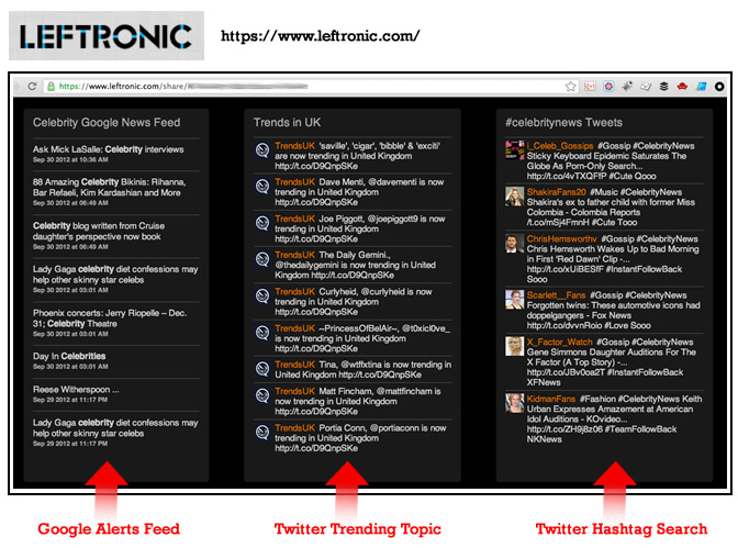 Latest Google Search News and Tweets Trends - Dashboard Leftronic