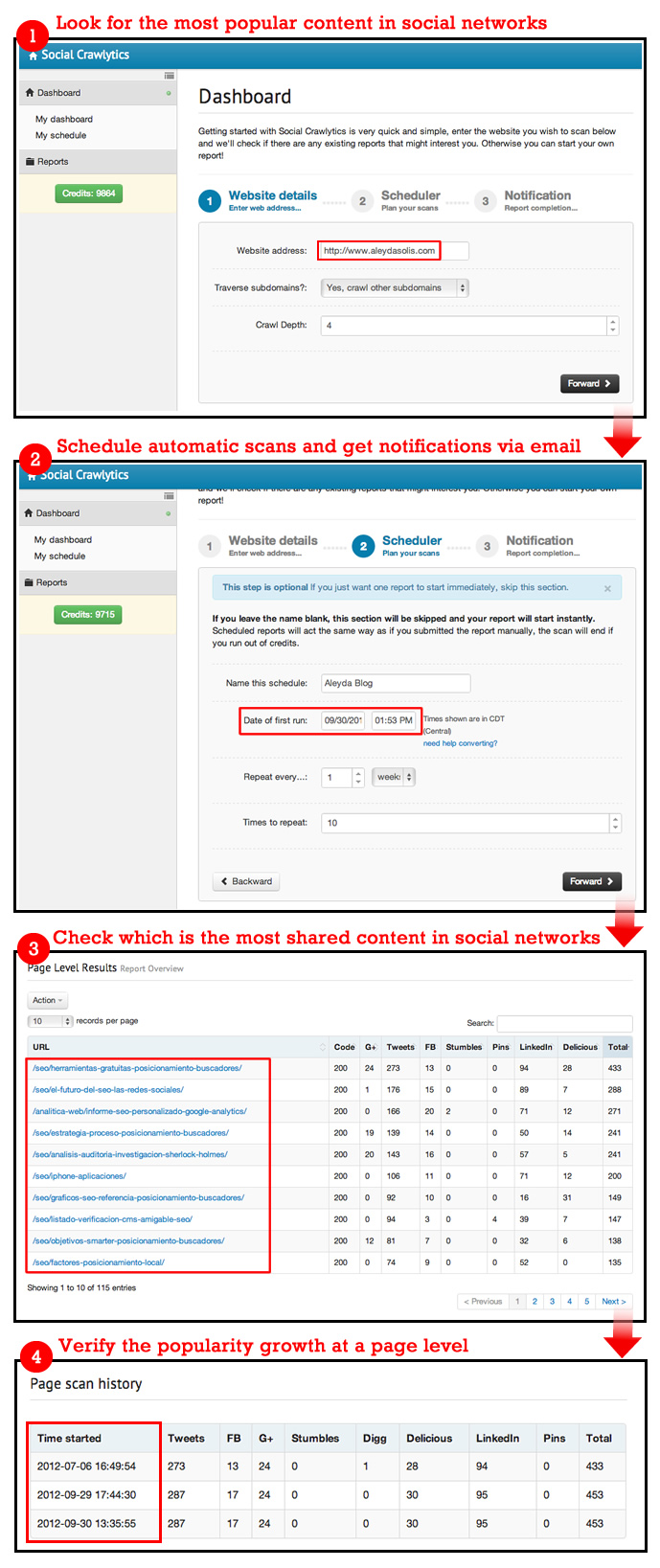 Popular content in social networks with SEOcrawlytics
