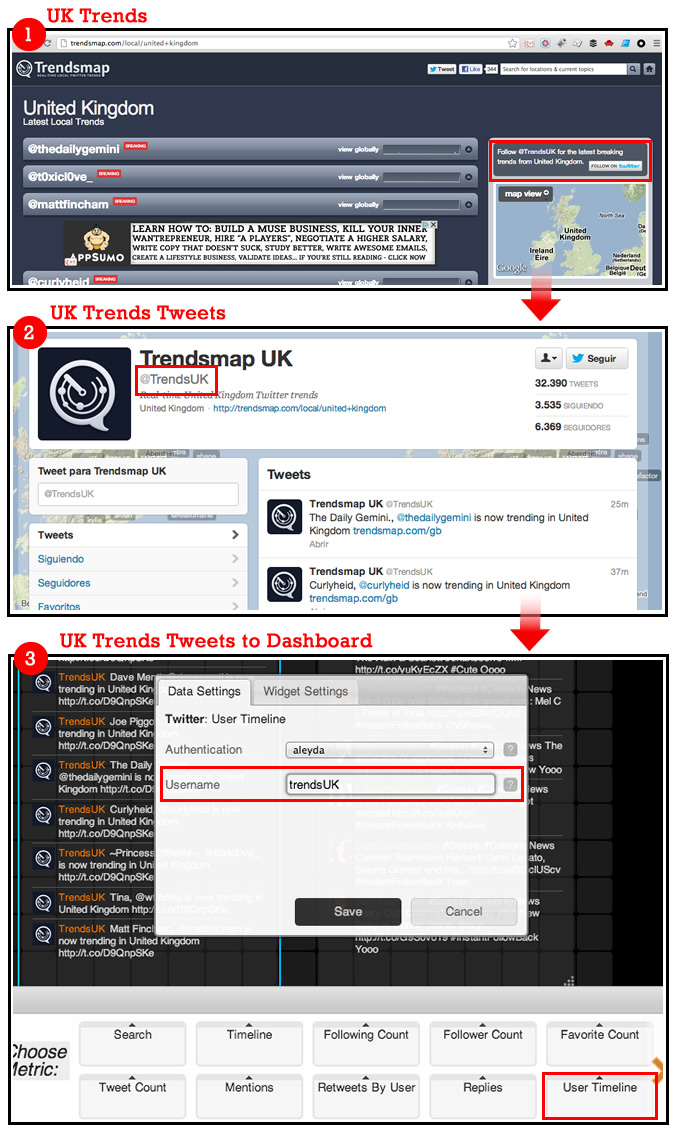 Twitter Trending Topics to Dashboard with Leftronic