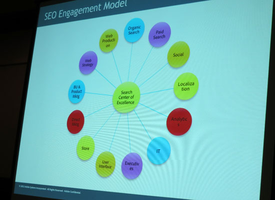motoko-seo-engagement-model