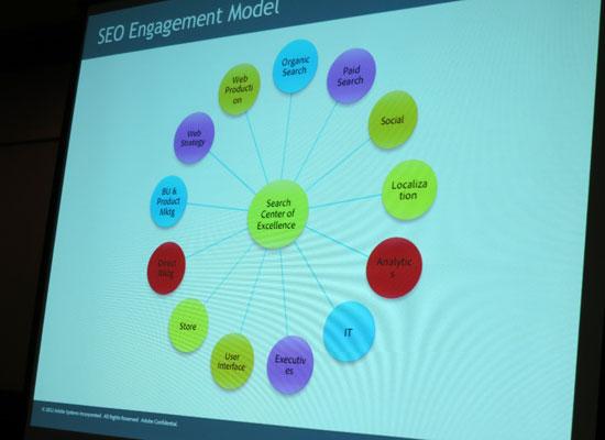 motoko-seo-engagement-model