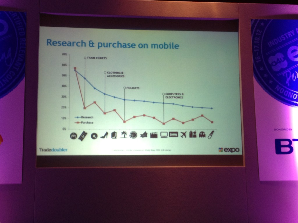 Research Vs. Purchase on Mobile