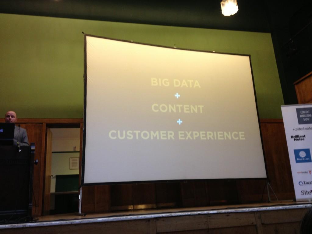 Big Data + Content + Customer Experience