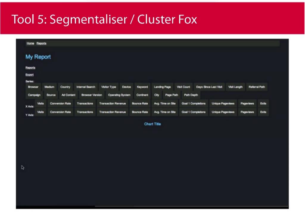 Segmentaliser Cluster Fox