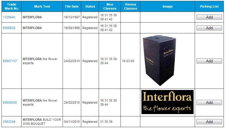 Interflora Trademark IPO