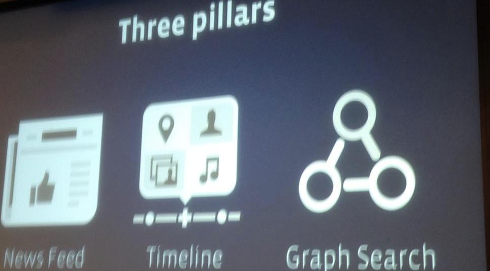graph-search-2-2