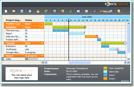project scheduling tools juve cenitdelacabrera co