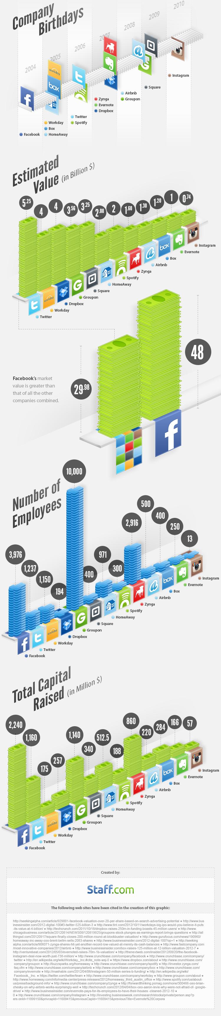 billion-dollar-startups
