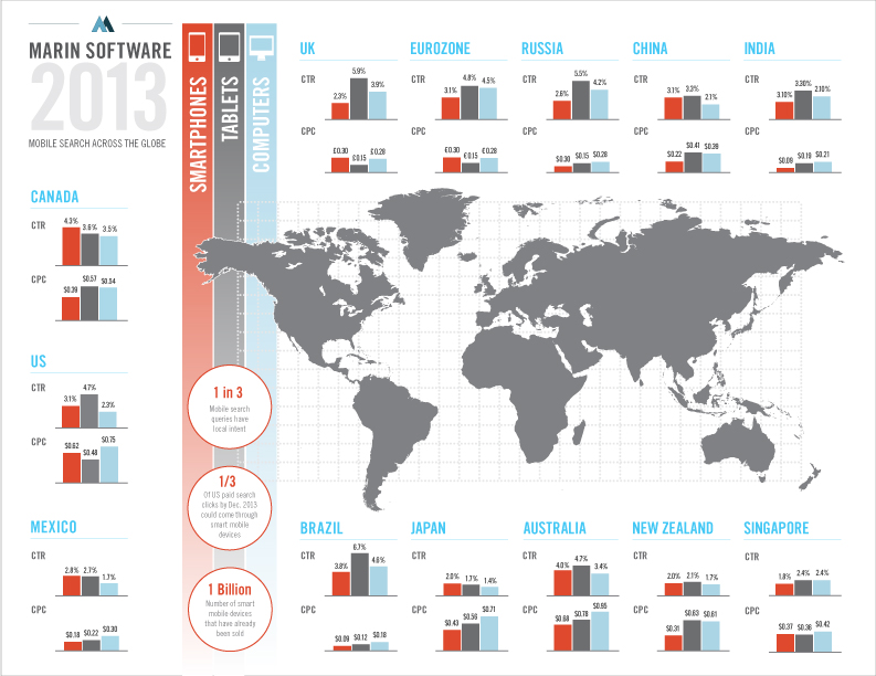marin-infographic