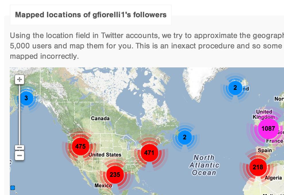 Analysis of gfiorelli1 s Twitter followers Followerwonk