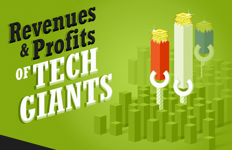 infograph_revenue-profit-tech-giants