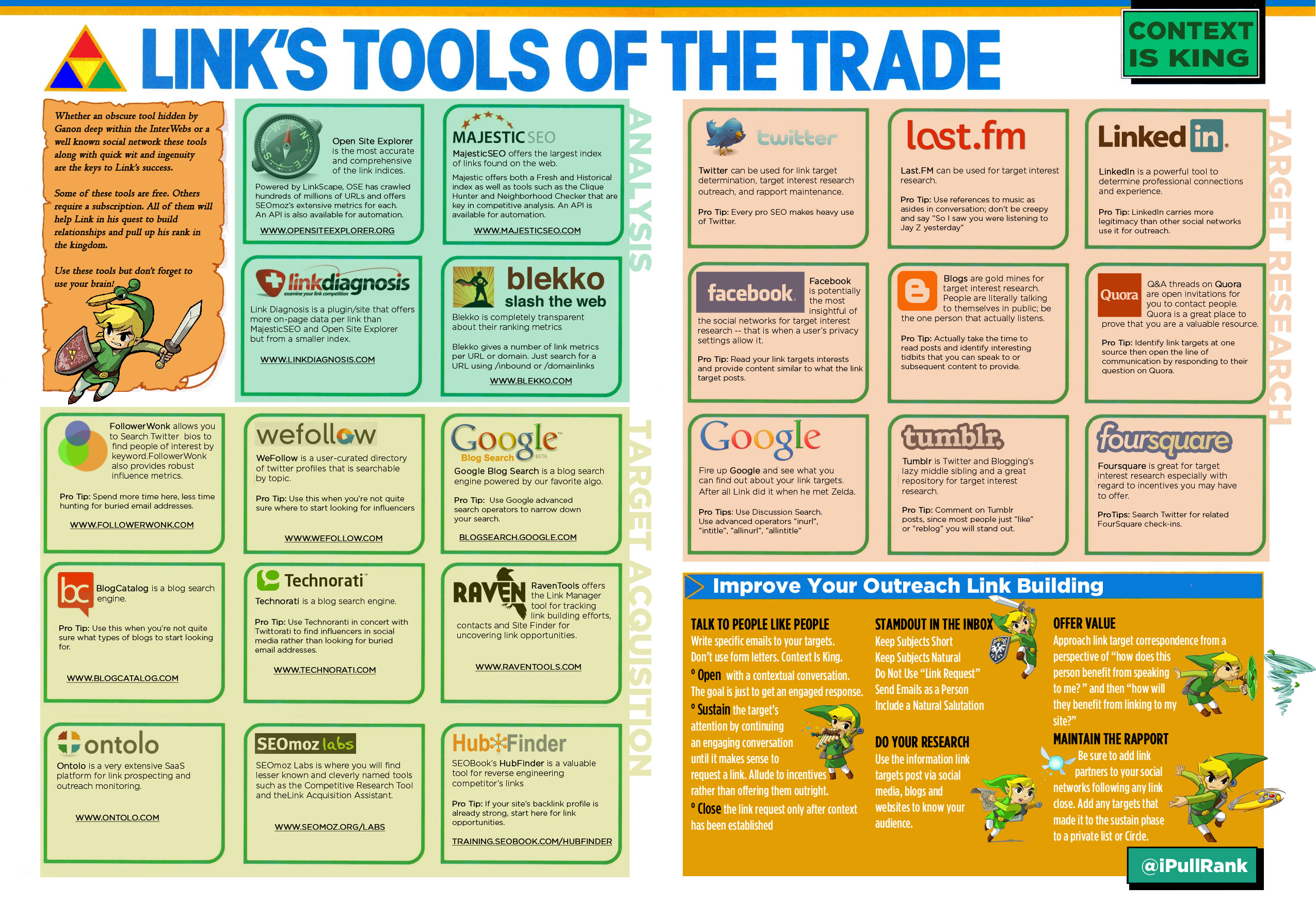 links-tools-of-the-trade