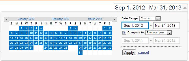 GA Comparison Dates