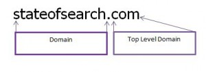 State of Search domain structure