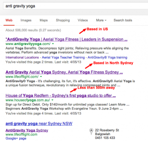 Anti Gravity Yoga SERPS