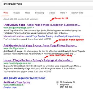 Anti Gravity Yoga SERPS
