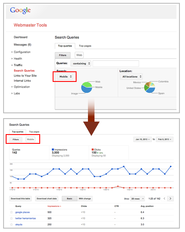 Mobile Search Visibility