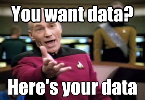 Picard Data Meme