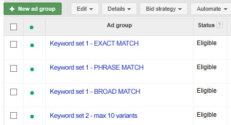 create-multiple-ad-groups-increase-CTR-PPC