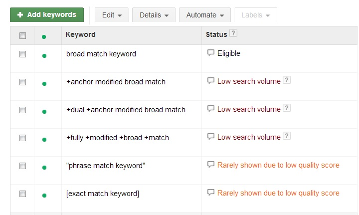 test-different-match-types-increase-CTR-PPC