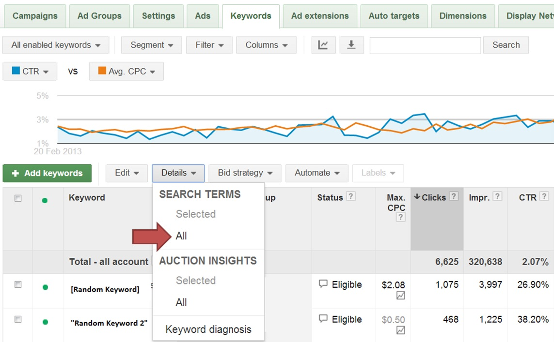 negative-keywords-lists-increase-CTR-PPC